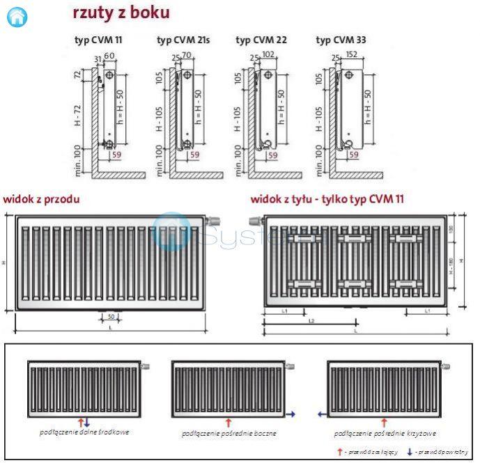 grzejnik p ytowy purmo ventil compact m cvm22 500x400 588w. Black Bedroom Furniture Sets. Home Design Ideas