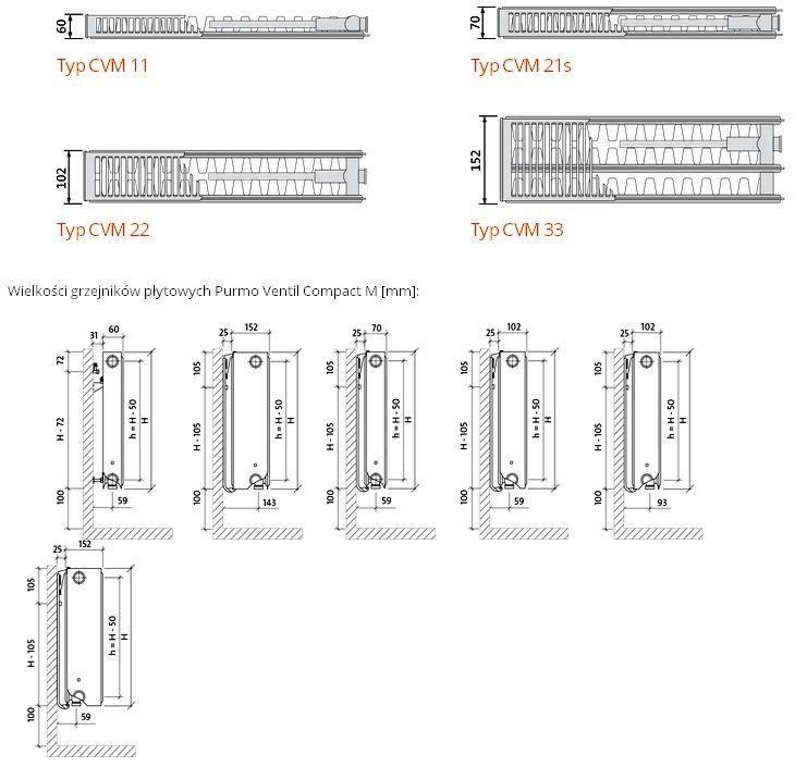 grzejnik p ytowy purmo ventil compact m cvm22 300x700 673w. Black Bedroom Furniture Sets. Home Design Ideas
